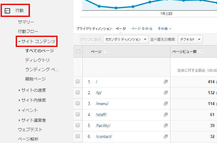 ページ   Google Analytics
