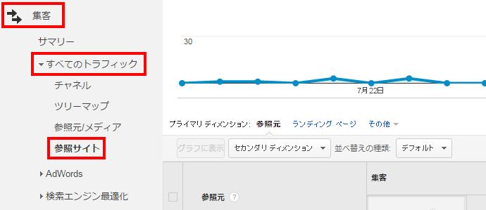 参照トラフィック   Google Analytics