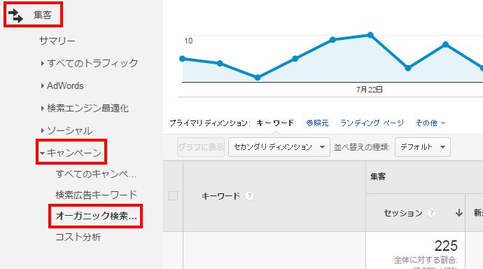オーガニック検索トラフィック   Google Analytics