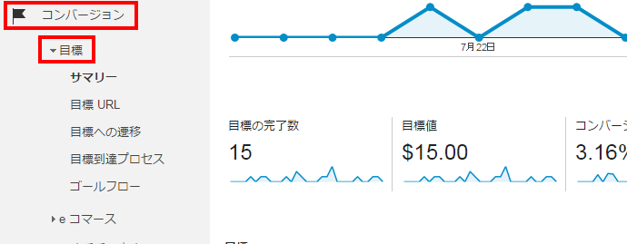サマリー   Google Analytics